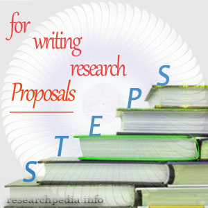 What are the common steps of writing a research proposal?