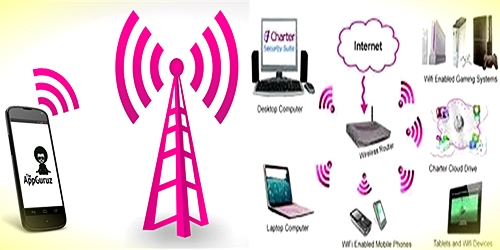 difference between wifi and wireless connection