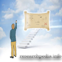 Steps to make a concept map in research