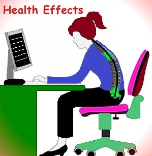 Effect of using Computer for Long Hours on Health