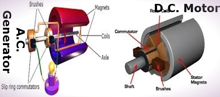Difference between a c generator and d c motor for Ac and dc motor